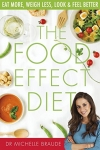 The Food Effect